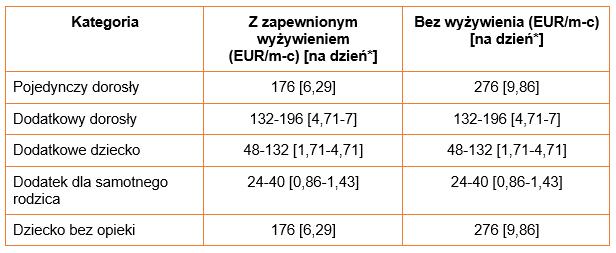 tab2pl