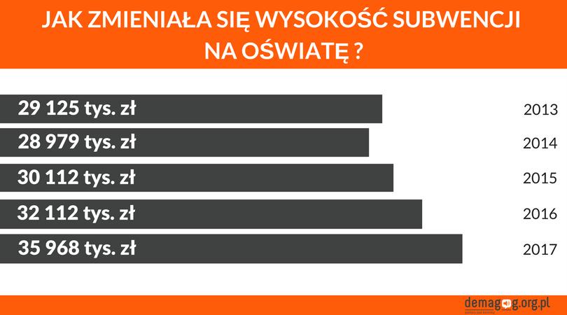 subwencje-3