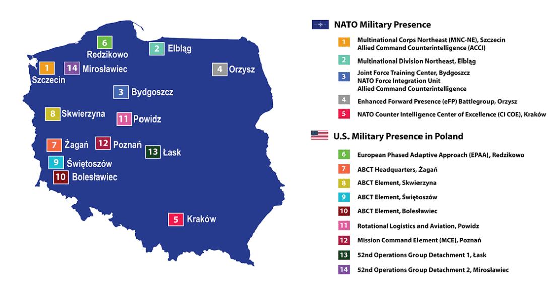 Siły NATO iUSA