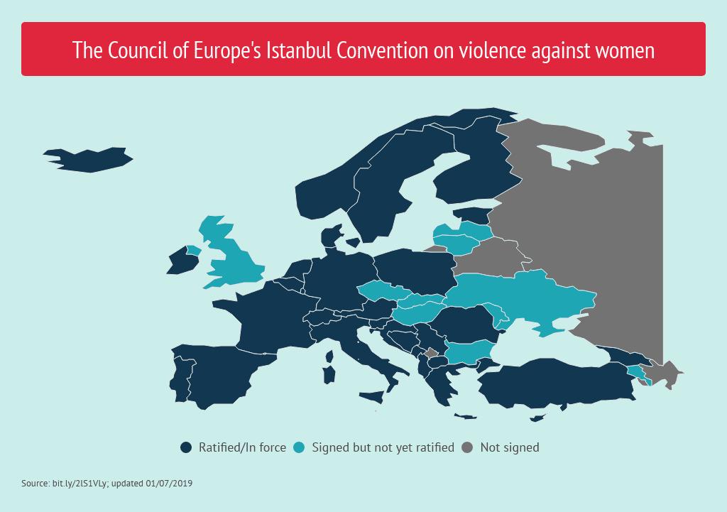 Które państwa nie ratyfikowały Konwencji Stambulskiej?