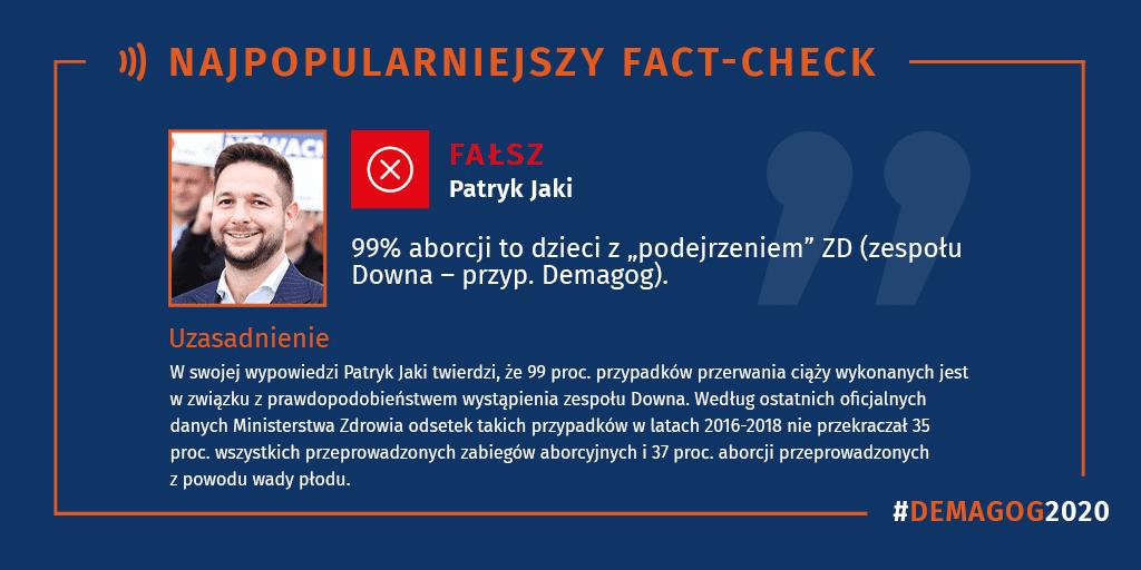 Najpopularniejszy fact-check w2020 roku