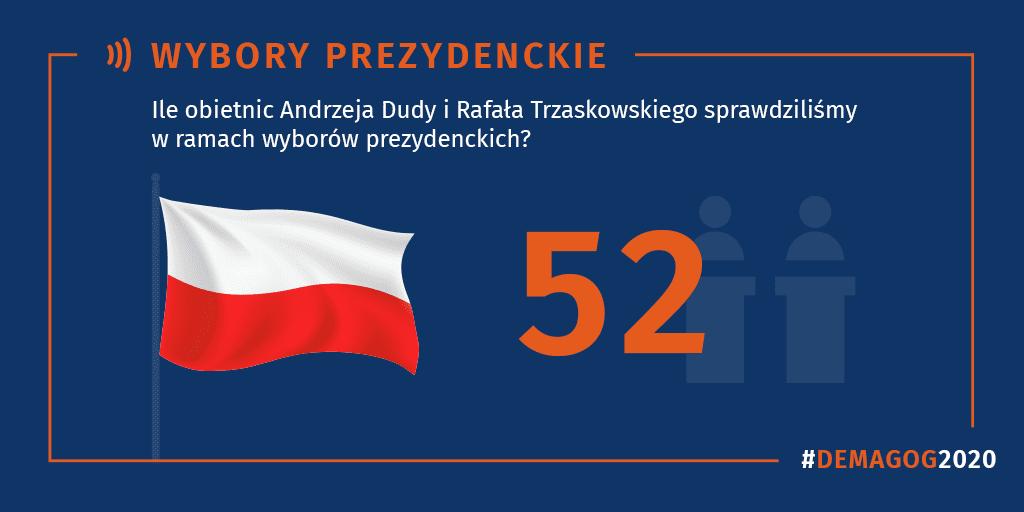 Sprawdzone obietnice wyborcze Andrzeja Dudy iRafała Trzaskowskiego
