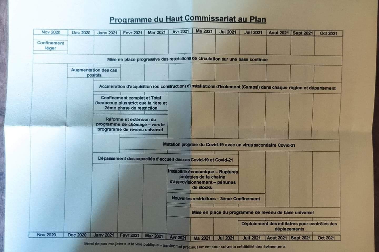 Rzekomy dokument mający potwierdzić plan COVID.