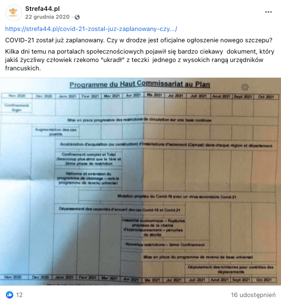 Post naFacebooku Strefa 44. Nazdjęciu widzimy rzekomy tajny dokument, wktórym zaplanowano przebieg pandemii COVID-19.