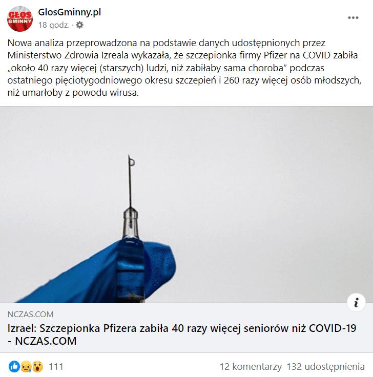 Zrzut ekranu przedstawiający wpis strony GlosGminny.pl naFacebooku. Wpis zawiera link doartykułu nastronie nczas.com opatrzonego grafiką strzykawki skierowanej kugórze nabiałym tle. Wpis skomentowało 12 osób, a132 udostępniły go.