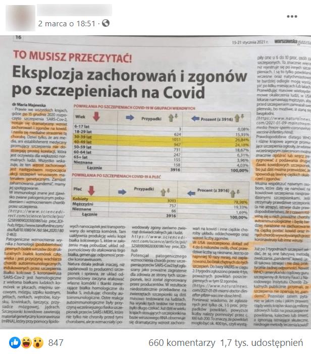Wpis internauty naFacebooku zdołączonym zdjęciem, naktórym widnieje strona zartykułem prof.Marii Majewskiej oraztabelką odnoszącą się doskali niepożądanych zdarzeń poszczepieniach. Kolorem pomarańczowym wtekście oznaczono najważniejsze fragmenty, zktórych wynika, żeszczepionki przeciw COVID-19 to zagrożenie dlazdrowia.