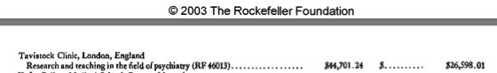 Fragment sprawozdania finansowego fundacji Rockefellera