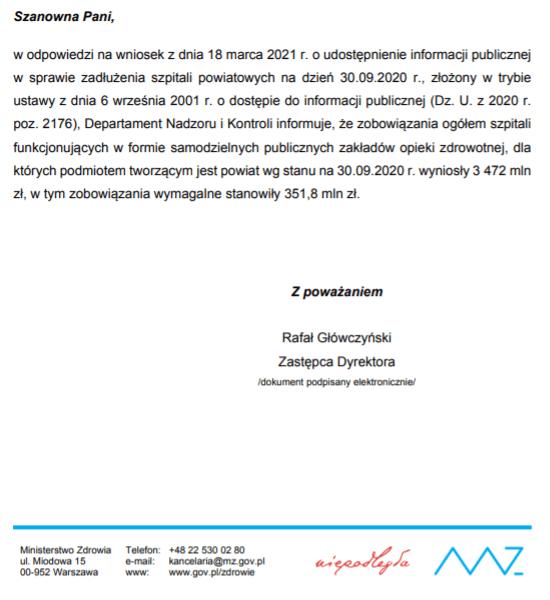 Zadłużenia szpitali powiatowych we wrześniu 2020
