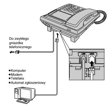 Zdjęcie zinstrukcji przedstawiające prawidłowy sposób podłączenia telefonu dogniazdka telefonicznego.