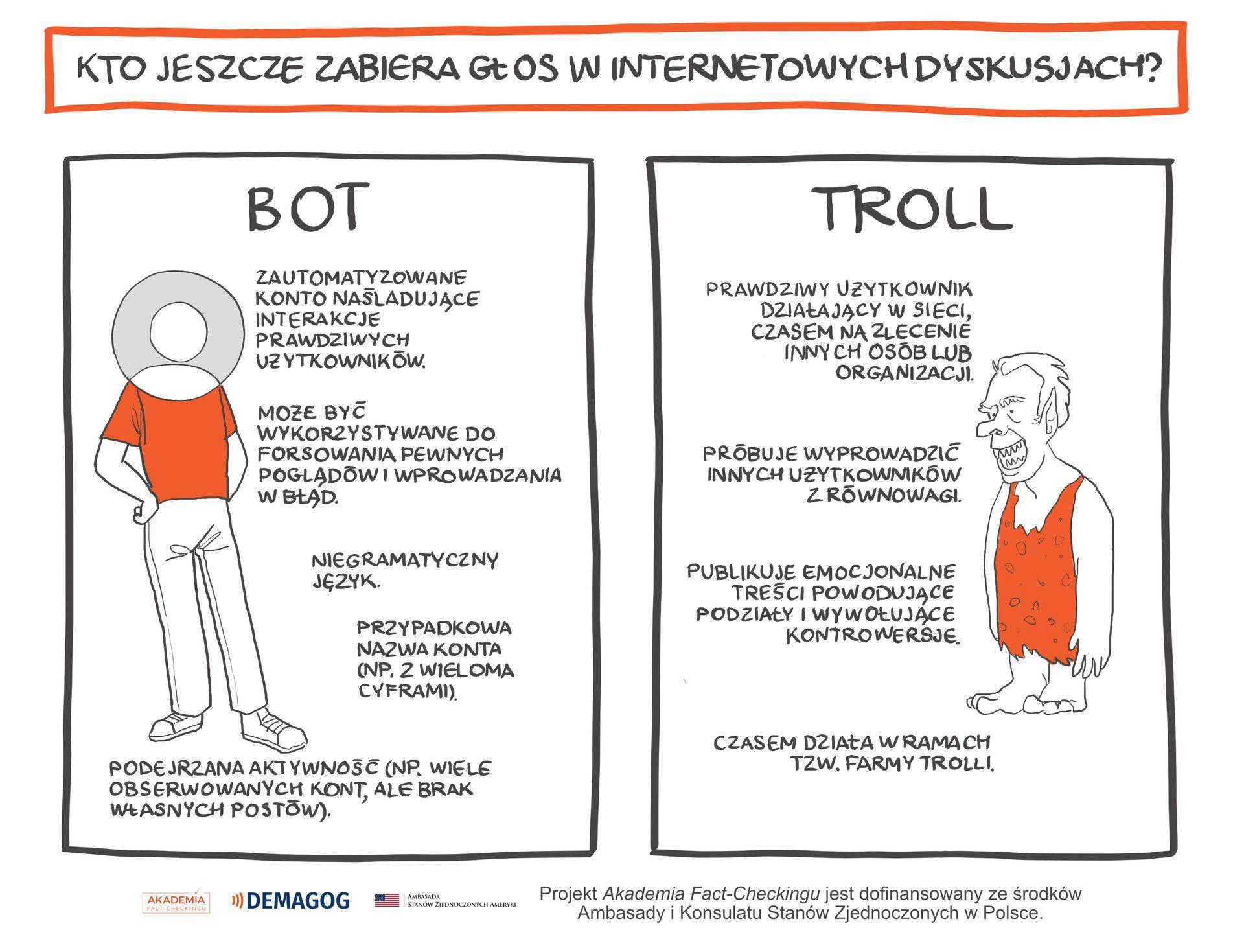 """Grafika pt. """"Kto jeszcze zabiera głos winternetowych dyskusjach?"""". Polewej stronie widzimy anonimową postać zwaną botem (internetowym robotem działającym wramach zautomatyzowanych działań), apo prawej trolla (prawdziwego użytkownika, który wprowadza innych celowo wbłąd lubwyprowadza innych zrównowagi)."""